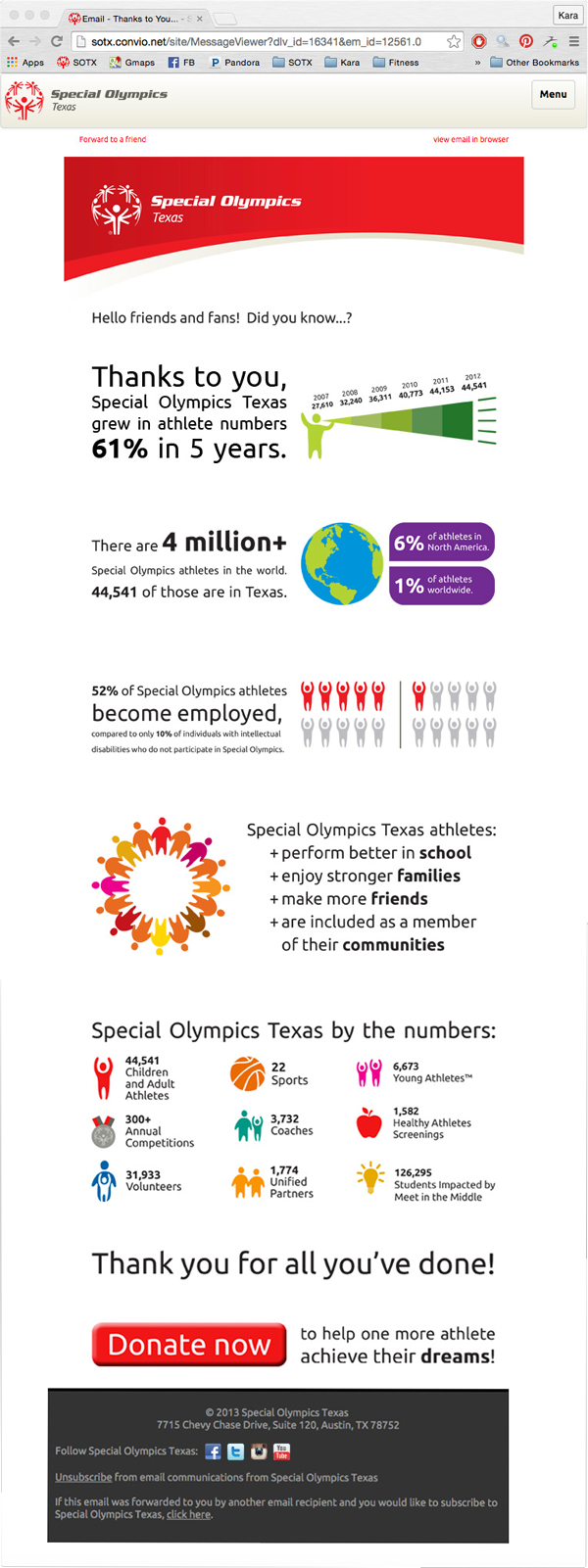 Special Olympics Texas Email Marketing by Kara Fuhlbrugge