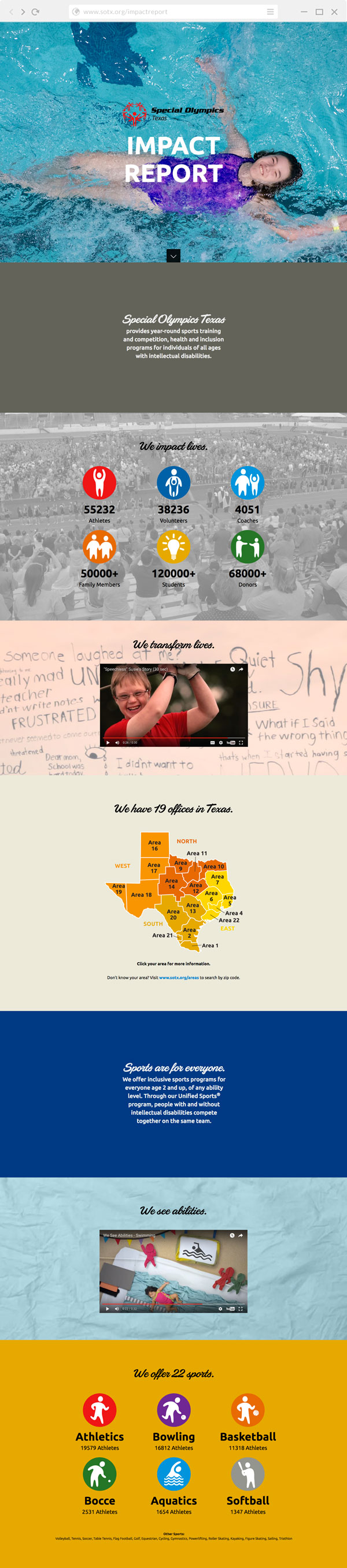 Special Olympics Texas impact report single page website by Kara Fuhlbrugge